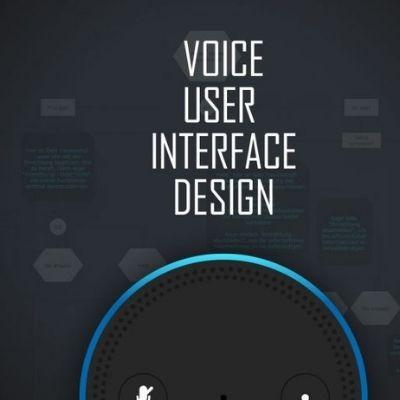 80 Tage – 1 Bergfest: Das Voice User Interface Design des Hausnotruf-Skills für Alexa